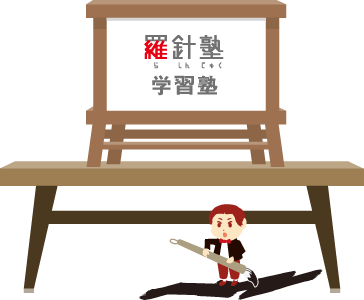 長崎|羅針塾学習塾トップページ